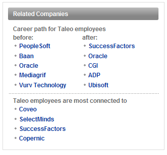 2008_04_linkedin_related_companies