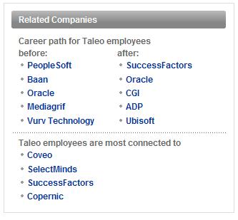 2008_04_linkedin_related_companies