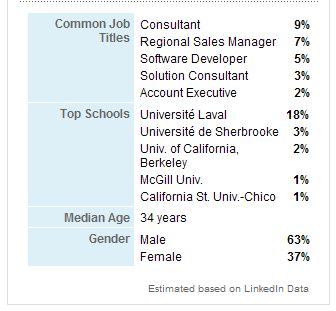 2008_04_linkedin_taleo_common_jobs